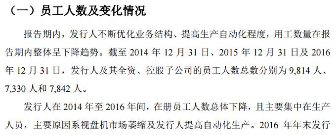 华阳集团多项经营数据匹配度存疑
