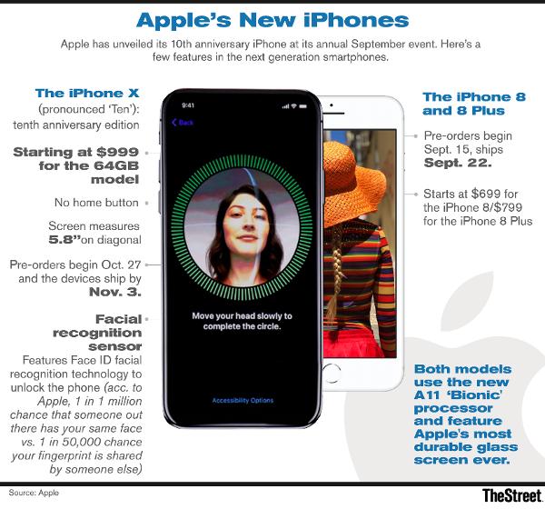 中国市场竞争激烈 iPhone X能否助苹果扭转乾坤?