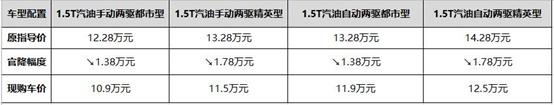 哈弗H6 Coupe1.5T剑指广汽传祺GS4 最高官降1.78万