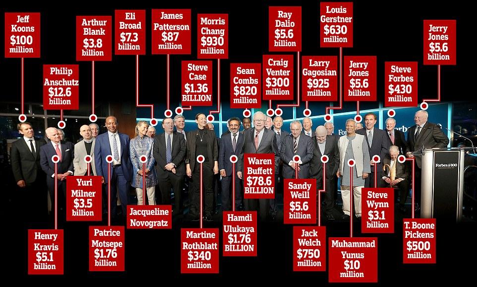 《福布斯》杂志100周年活动:亿万富豪们的盛宴