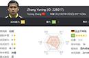 FIFA18中国队数值:郑智76郜林74武磊73 张玉宁仅68