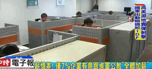 调查显示:明升m88.com93%企业不愿帮员工加薪
