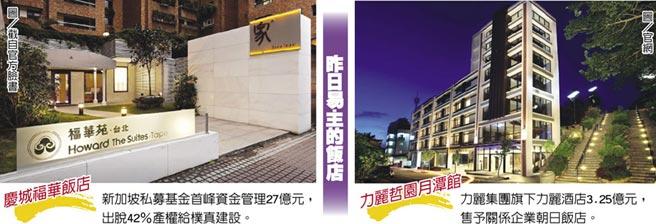 观光不景加政策因素令台湾饭店再爆转售潮 一天内竟三家易主