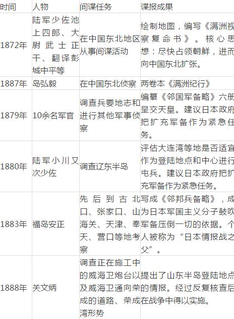 中国抓的日本间谍怎么越来越多了?专家解读