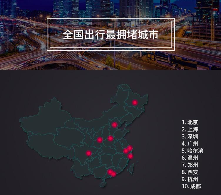易到2017国庆中秋出行预测:长城、故宫依旧为最热景点