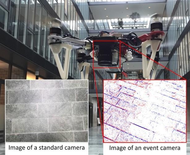 配备事件摄像机的无人机 首次实现成功自主飞行