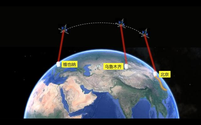 quantum communication from Vienna to Beijing