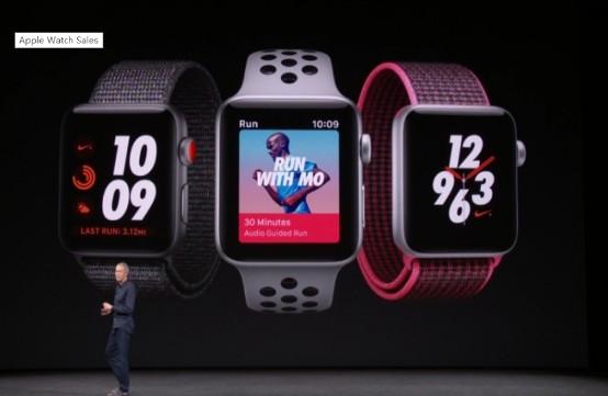 Apple Watch的实际销量是多少? 大约3300万部