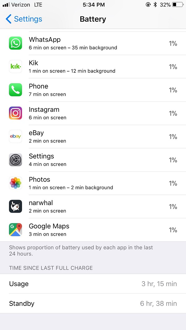 iOS 11.0.1 电池续航依然糟糕:iPhone7/8均躺枪