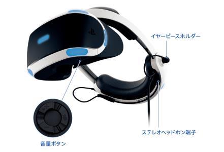 索尼公布新版PSVR头盔 耳机内置更轻便