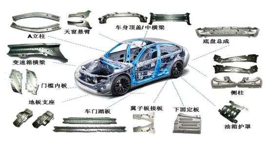 威唐工业:汽车冲压模具业领先者 欲借IPO打造国际化企业
