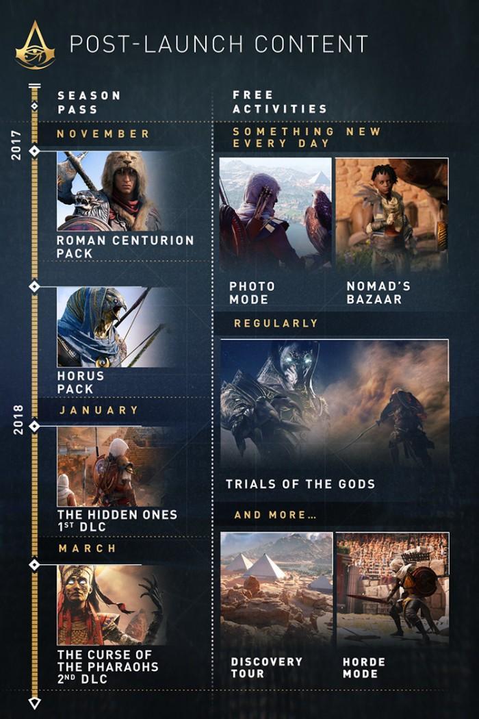 育碧公布《刺客信条:起源》后续DLC路线图