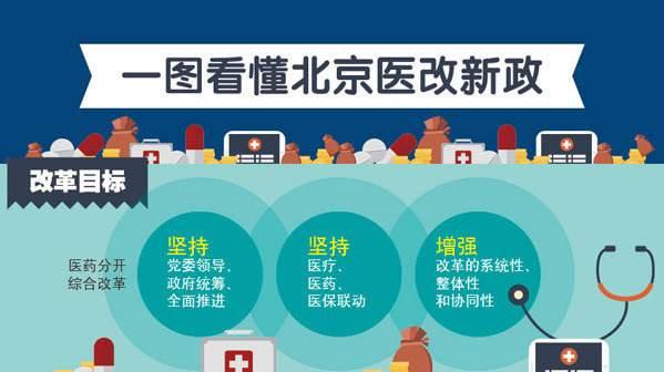 香港六合彩特码半年主任号就诊降超两成