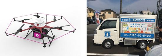 日本罗森牵手电商巨头乐天 用无人机送鲜食