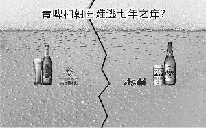 """青岛啤酒牵手朝日集团遭遇""""七年之痒"""""""