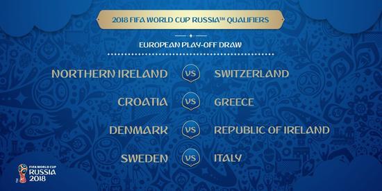 欧洲区附加赛对阵:意大利遇瑞典 克罗地亚战希腊