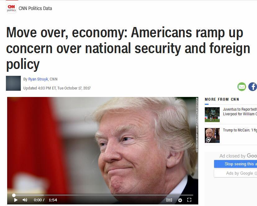 CNN调查:对于美国人来说,经济不再是最重要的事