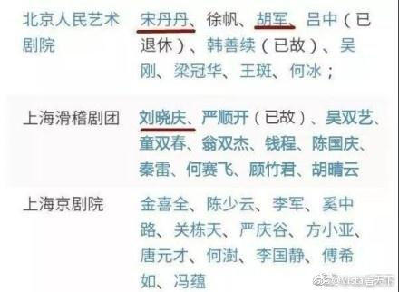 国家一级演员名单流出 遭调侃有王菲却没有薛之谦