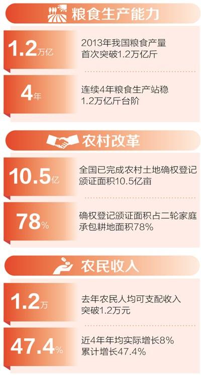 乡村振兴中国增色(新论断新特点新目标新要求·基层代表声音)