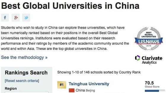 美媒:老外眼里中国最好的10所大学!