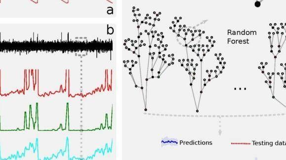AI成功预测模拟地震 但离实际应用或许还很远
