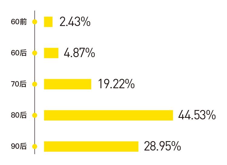 2017港股投资者调查报告:港股掘金,逾六成投资者盈利