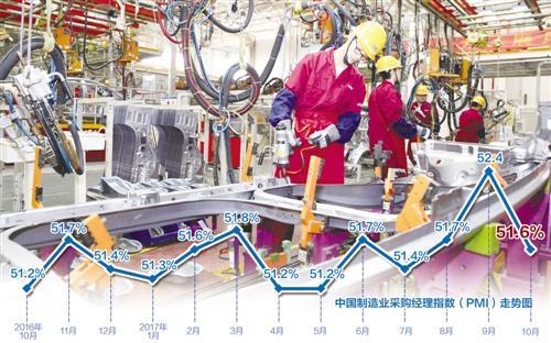 中国经济运行保持稳健 质量效益持续改善