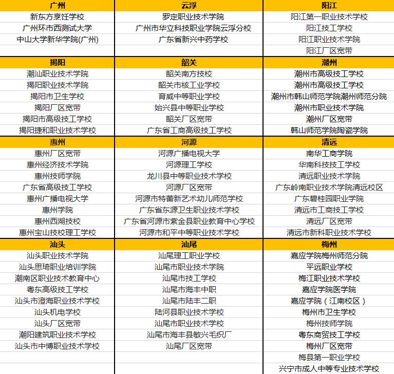 """""""天翼校园客户端带毒""""事件:广东高校成重灾区"""