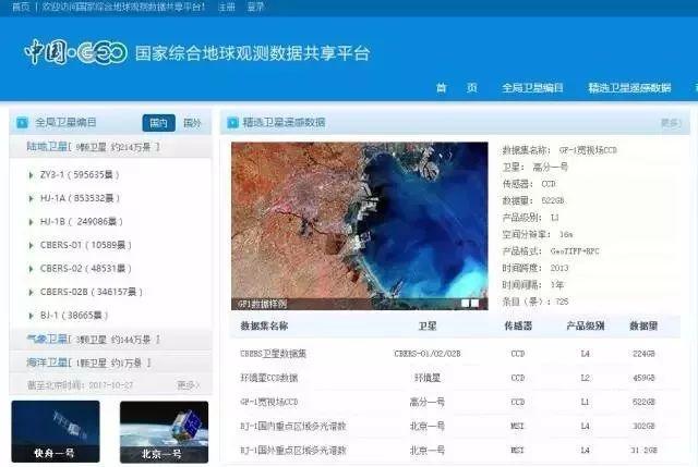 厉害了 中国这项数据全球共享,世界上仅三个国家能做到