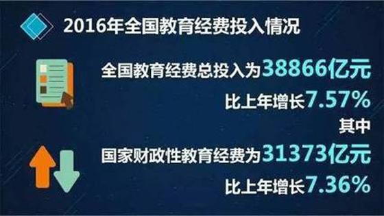 """意媒:中国""""优先发展教育事业""""不是空话!"""
