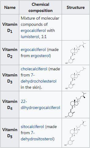 维生素D还有其他妙用:能加快烧伤自愈