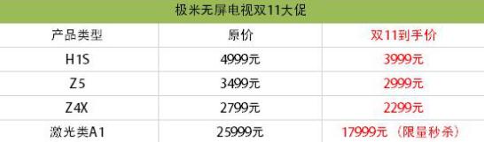 最高优惠8000元 极米无屏电视双11迎年度好价格