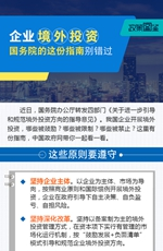 企业境外投资官方指南