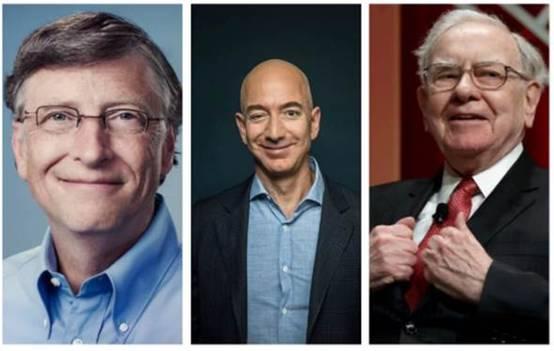 智库:美前3大富豪身家相当于1.6亿人财富总和