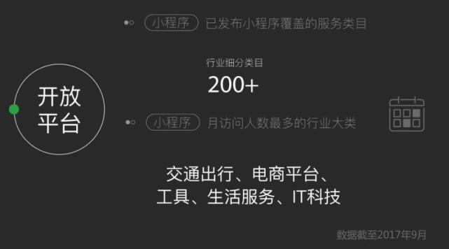 腾讯公布最受欢迎小程序行业 并将开放广告组件