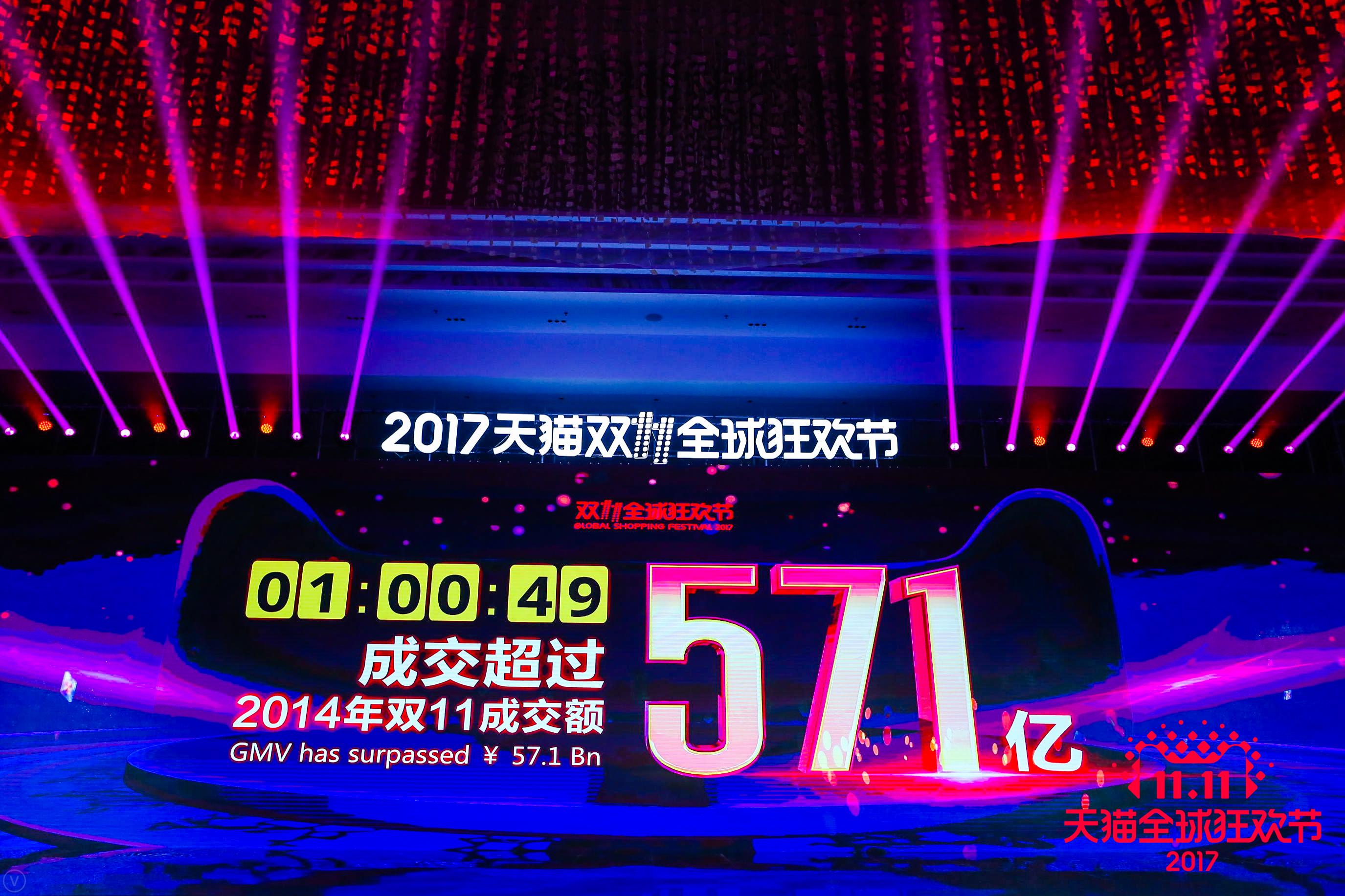 天猫双11开场一小时 62家品牌首批加入亿元俱乐部