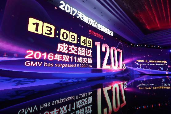 天猫双11第九年:社会化大协同与全球商业未来