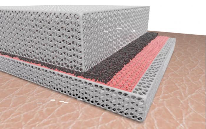 这种可逆材料一面可以保持凉爽 另一面可以保暖