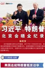 """北京""""习特会""""全纪录"""