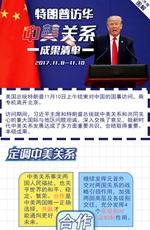 中美关系成果清单