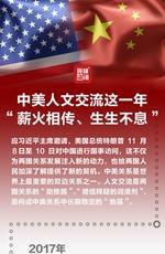 中美人文交流这一年