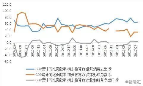从天猫双11现象看互联网消费对经济转型的促进作用