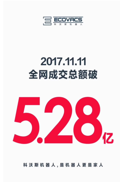 中国智造迅速崛起 科沃斯继续领跑全网生活电器榜