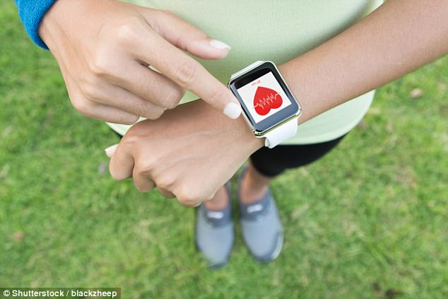 """Apple Watch上线""""心电图""""APP  准确度超90%"""