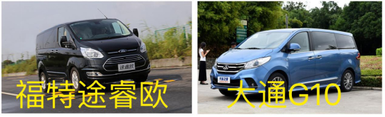 购置MPV 大通G10和福特途睿欧谁更适合?