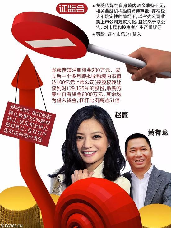 赵薇夫妇或遭股民巨额索赔 专家:名人效应要警惕