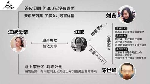 日本人对江歌案的疑问:她的死是否自己有责任?