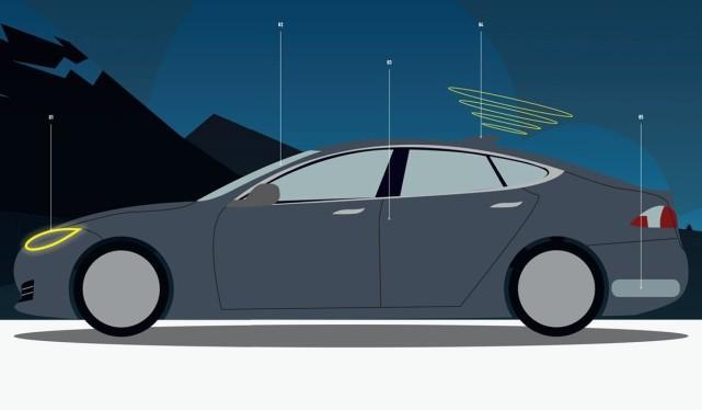 未来10年 哪些重要汽车技术将会流行起来?
