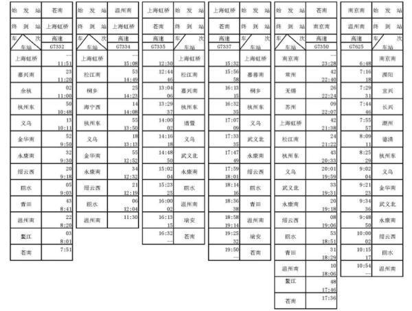 """长三角地区11月20日起新增6列""""复兴号""""动车组列车"""