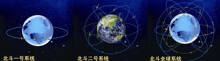 简氏:北斗系统2020年覆盖全球 军用导航精度高
